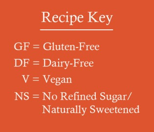 RecipeKey